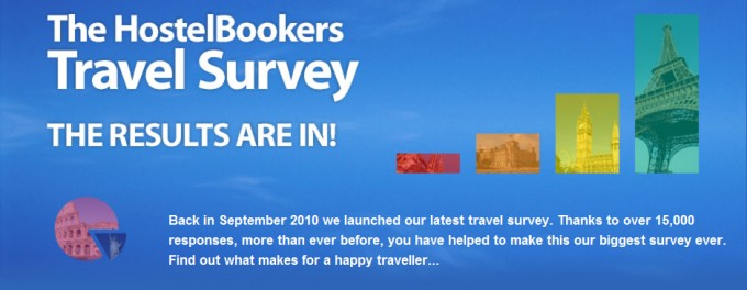 HostelBookers Survey