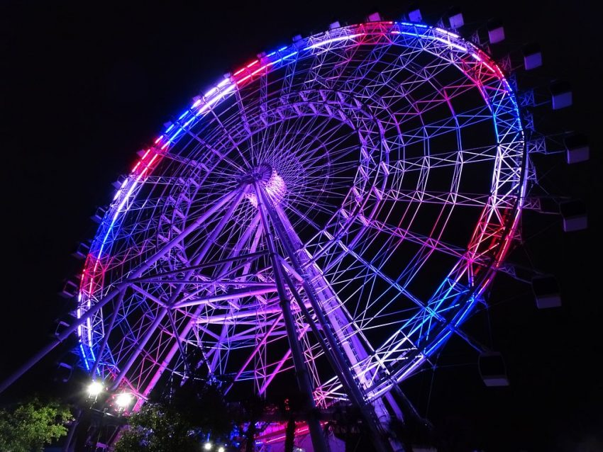 orlando eye How to have a hassle-free family trip to Orlando