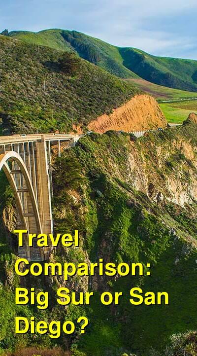 Big Sur vs. San Diego Travel Comparison
