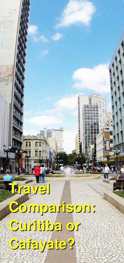 Curitiba vs. Cafayate Travel Comparison