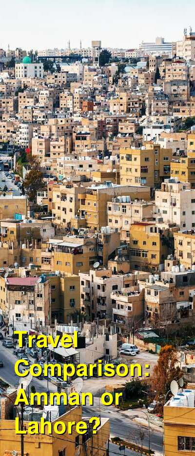 Amman vs. Lahore Travel Comparison