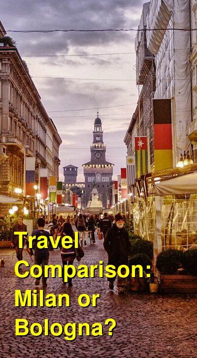 Milan vs. Bologna Travel Comparison