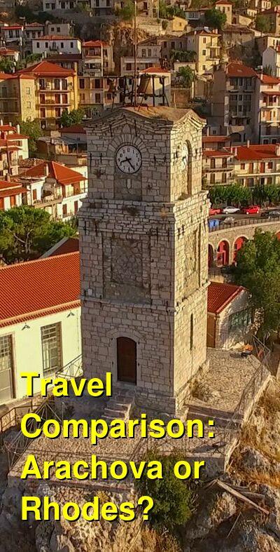 Arachova vs. Rhodes Travel Comparison