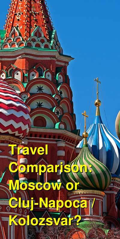 Moscow vs. Cluj-Napoca / Kolozsvar Travel Comparison