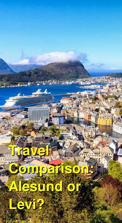 Alesund vs. Levi Travel Comparison