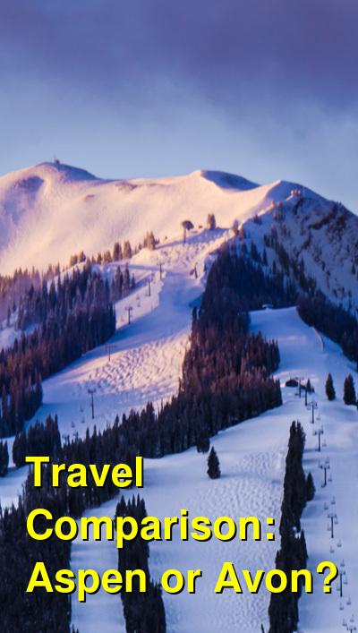 Aspen vs. Avon Travel Comparison