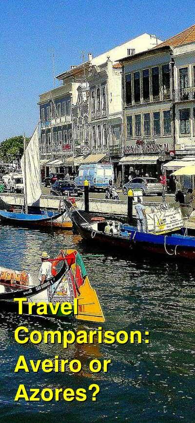 Aveiro vs. Azores Travel Comparison