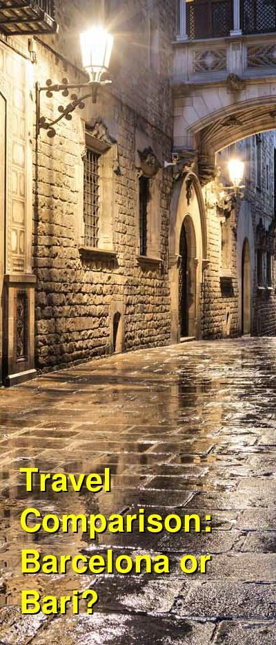 Barcelona vs. Bari Travel Comparison