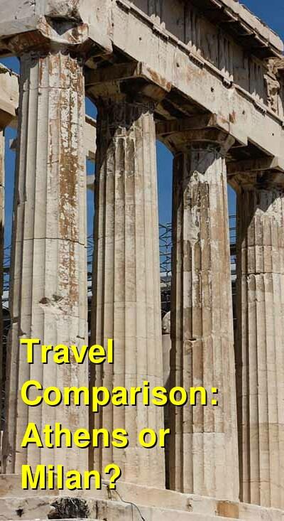 Athens vs. Milan Travel Comparison