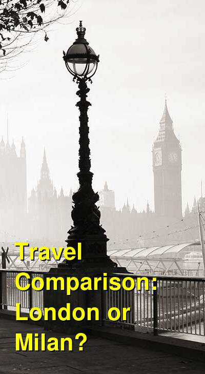 London vs. Milan Travel Comparison