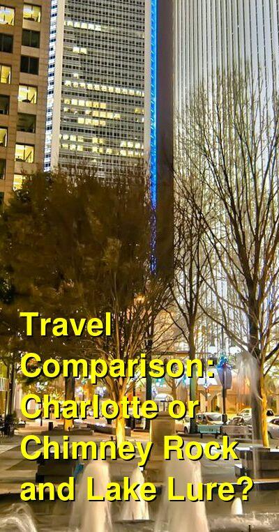 Charlotte vs. Chimney Rock and Lake Lure Travel Comparison