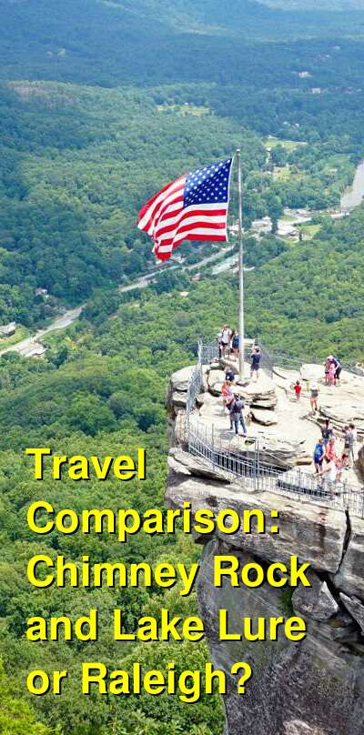 Chimney Rock and Lake Lure vs. Raleigh Travel Comparison