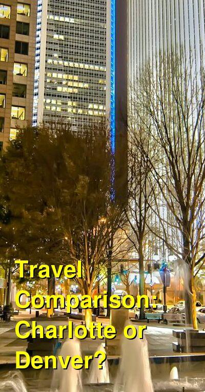 Charlotte vs. Denver Travel Comparison