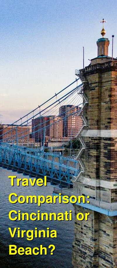 Cincinnati vs. Virginia Beach Travel Comparison