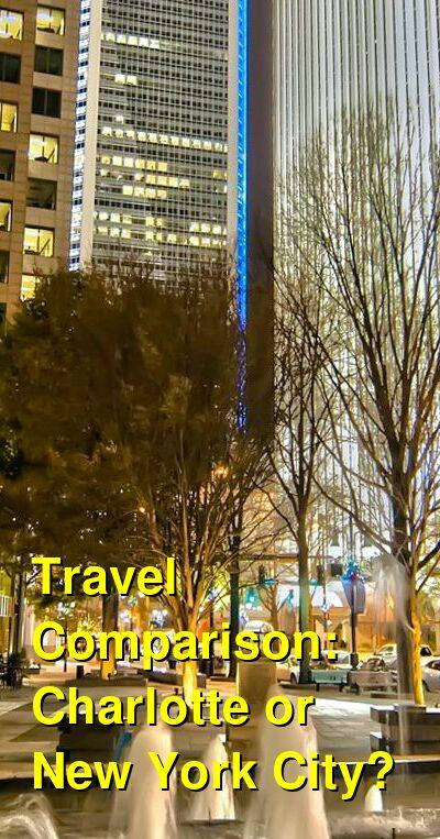 Charlotte vs. New York City Travel Comparison