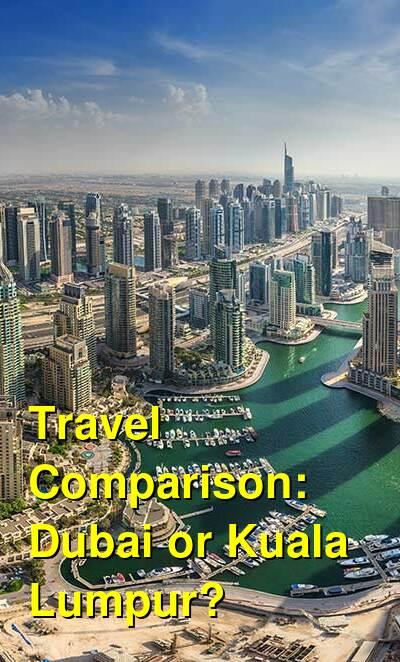 Dubai vs. Kuala Lumpur Travel Comparison