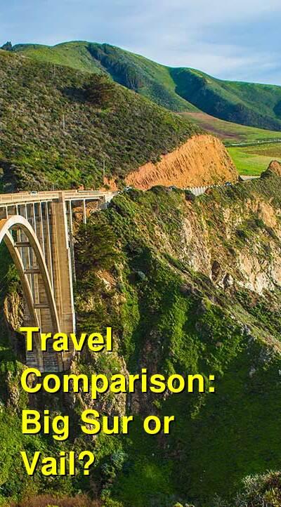 Big Sur vs. Vail Travel Comparison