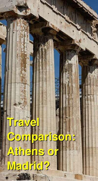 Athens vs. Madrid Travel Comparison