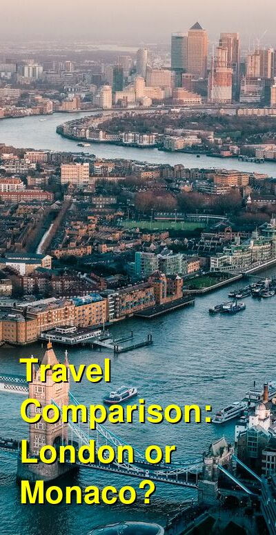 London vs. Monaco Travel Comparison