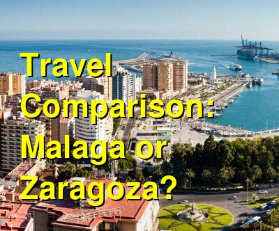 Malaga vs. Zaragoza Travel Comparison