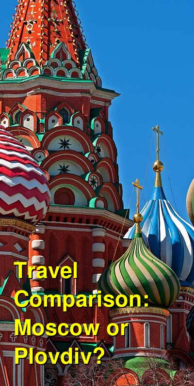 Moscow vs. Plovdiv Travel Comparison