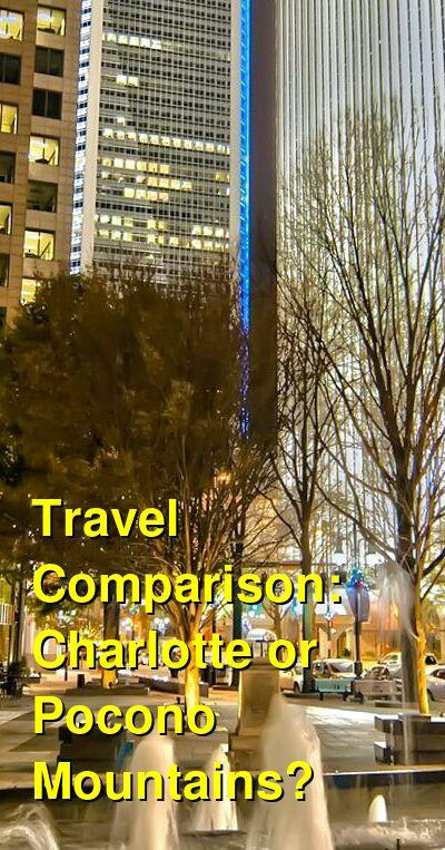 Charlotte vs. Pocono Mountains Travel Comparison