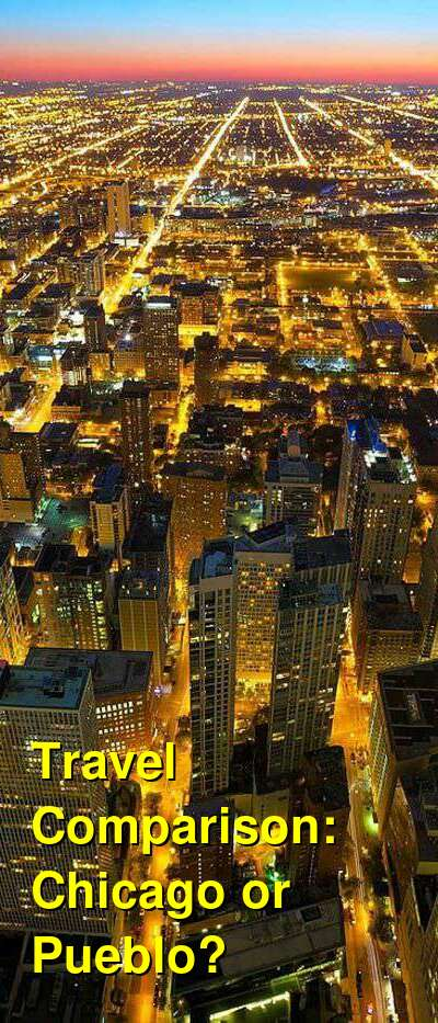 Chicago vs. Pueblo Travel Comparison