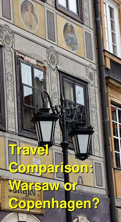 Warsaw vs. Copenhagen Travel Comparison