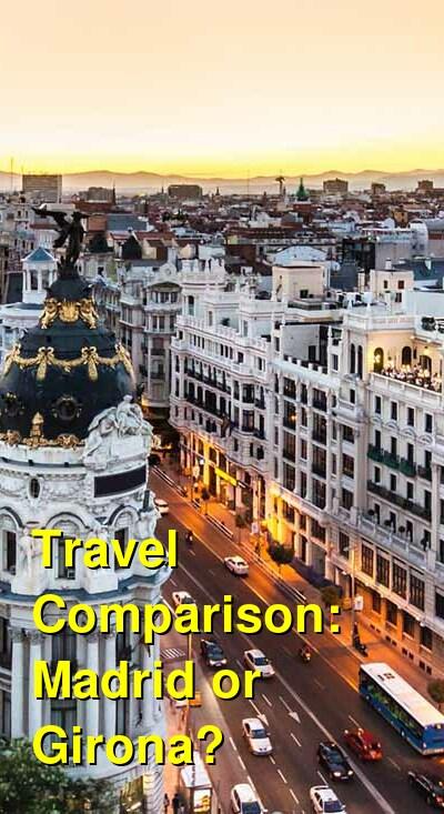 Madrid vs. Girona Travel Comparison