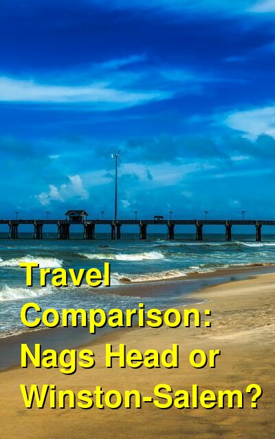 Nags Head vs. Winston-Salem Travel Comparison