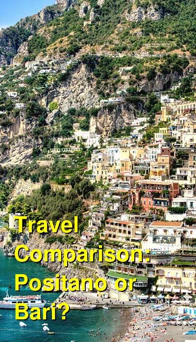 Positano vs. Bari Travel Comparison