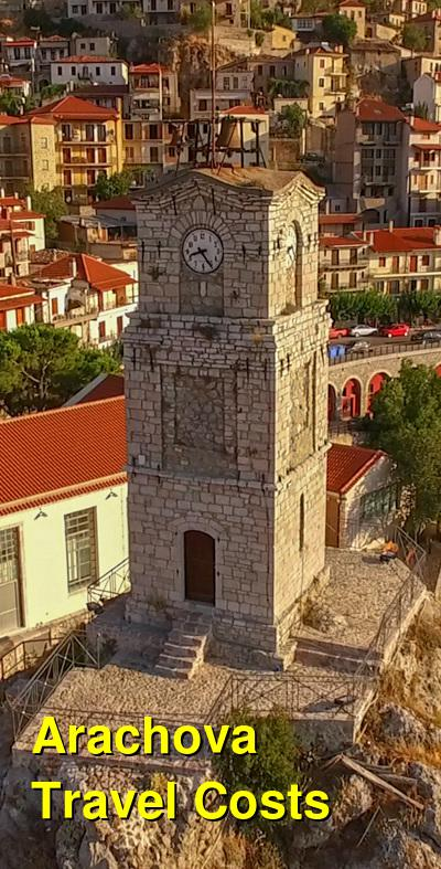 Arachova Travel Cost - Average Price of a Vacation to Arachova: Food & Meal Budget, Daily & Weekly Expenses | BudgetYourTrip.com