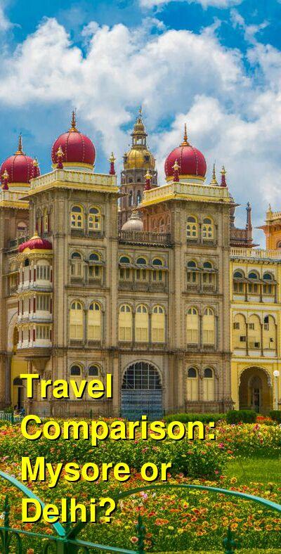 Mysore vs. Delhi Travel Comparison