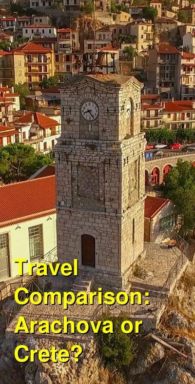 Arachova vs. Crete Travel Comparison