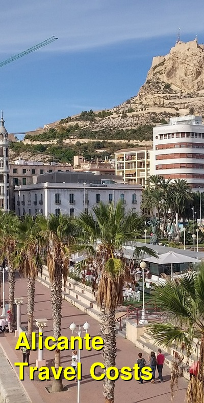 Alicante Travel Cost - Average Price of a Vacation to Alicante: Food & Meal Budget, Daily & Weekly Expenses | BudgetYourTrip.com