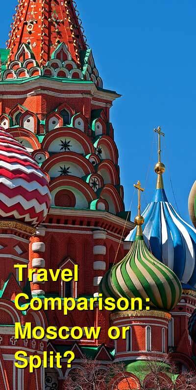 Moscow vs. Split Travel Comparison