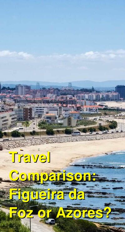 Figueira da Foz vs. Azores Travel Comparison