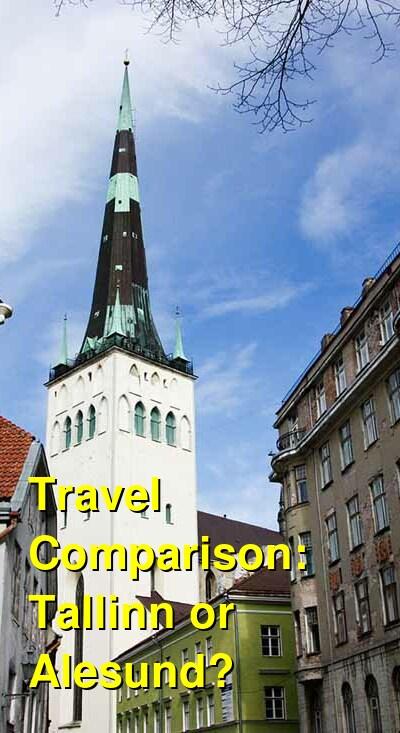 Tallinn vs. Alesund Travel Comparison