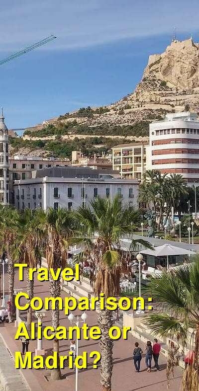 Alicante vs. Madrid Travel Comparison