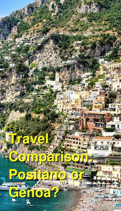 Positano vs. Genoa Travel Comparison