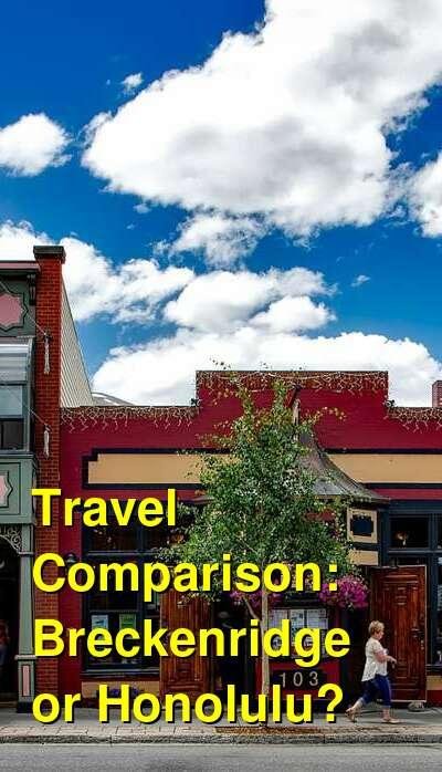 Breckenridge vs. Honolulu Travel Comparison
