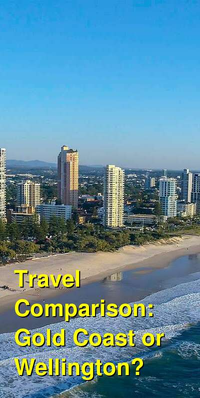 Gold Coast vs. Wellington Travel Comparison