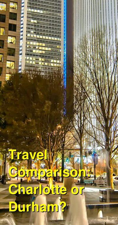 Charlotte vs. Durham Travel Comparison