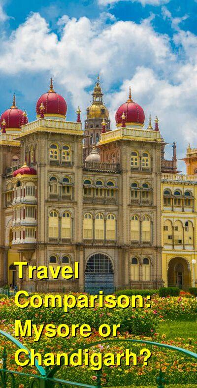 Mysore vs. Chandigarh Travel Comparison