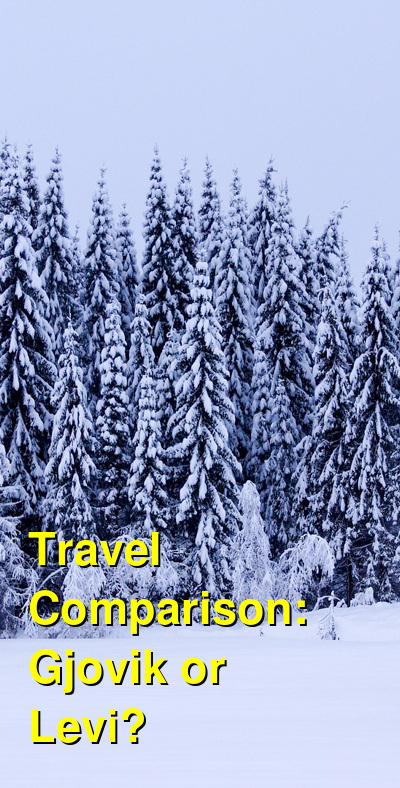Gjovik vs. Levi Travel Comparison