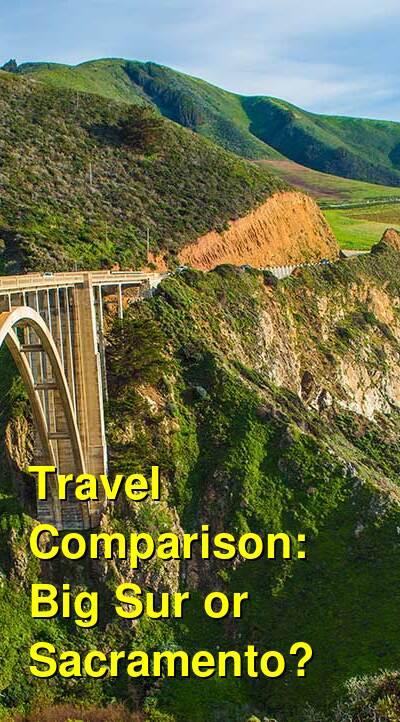 Big Sur vs. Sacramento Travel Comparison