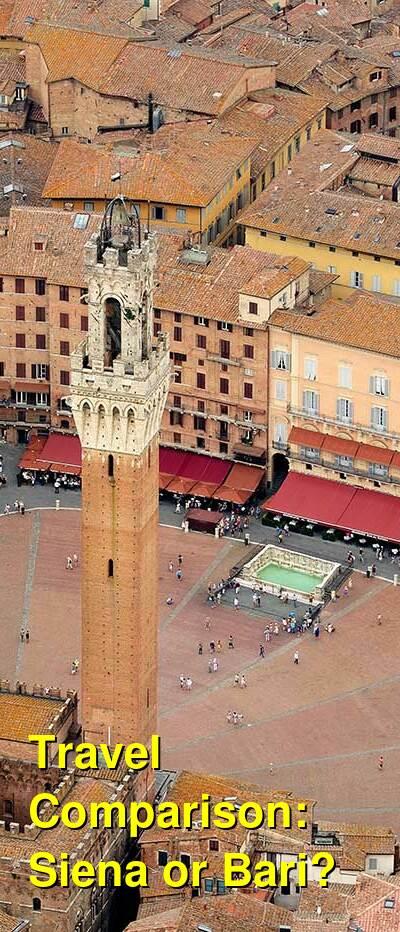Siena vs. Bari Travel Comparison