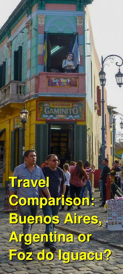 Buenos Aires, Argentina vs. Foz do Iguacu Travel Comparison
