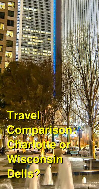 Charlotte vs. Wisconsin Dells Travel Comparison