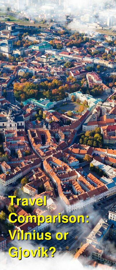 Vilnius vs. Gjovik Travel Comparison